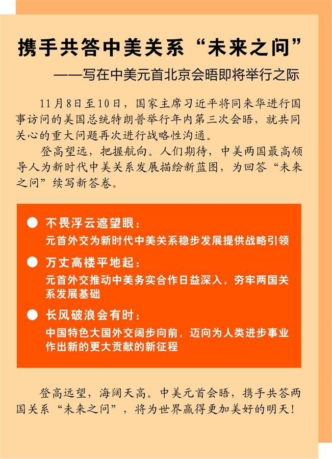 """(新華全媒頭條·圖文互動)(1)攜手共答中美關係""""未來之問""""——寫在中美元首北京會晤即將舉行之際"""