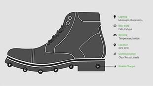奇葩發明,從頭呵護到腳